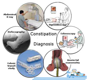 Diagnosis of constipation